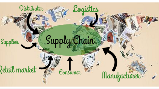 Master Supply chain